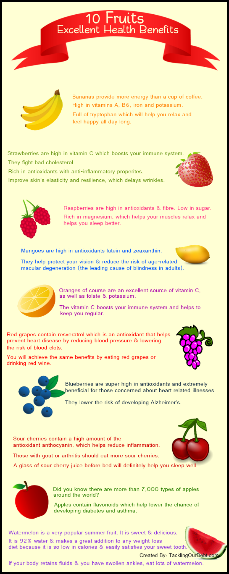 Infographic 10 Fruits: Excellent Health Benefits