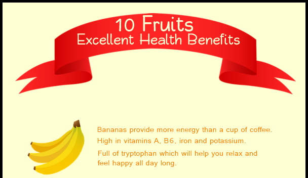 10 Fruits: Excellent Health Benefits