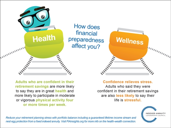 How Your Personal Finances Directly Affect Your Health