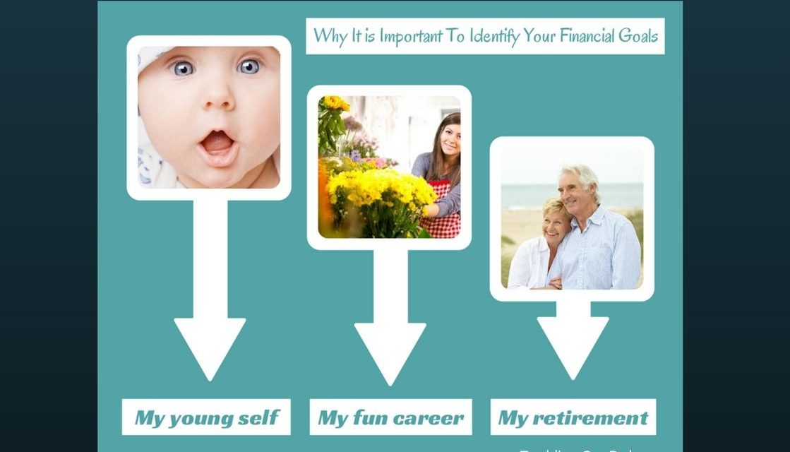 Why It is Important To Identify Your Financial Goals