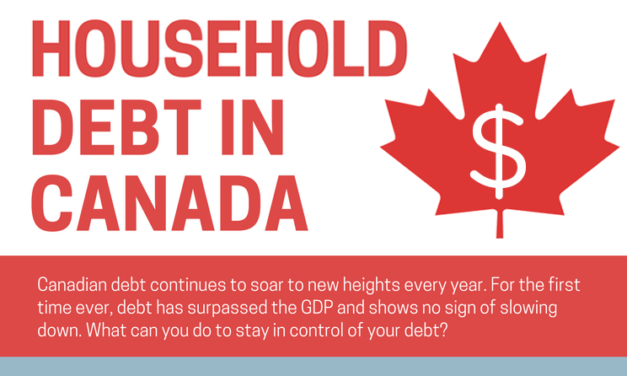 Household Debt (And Some Simple Tips to Help Avoid It)